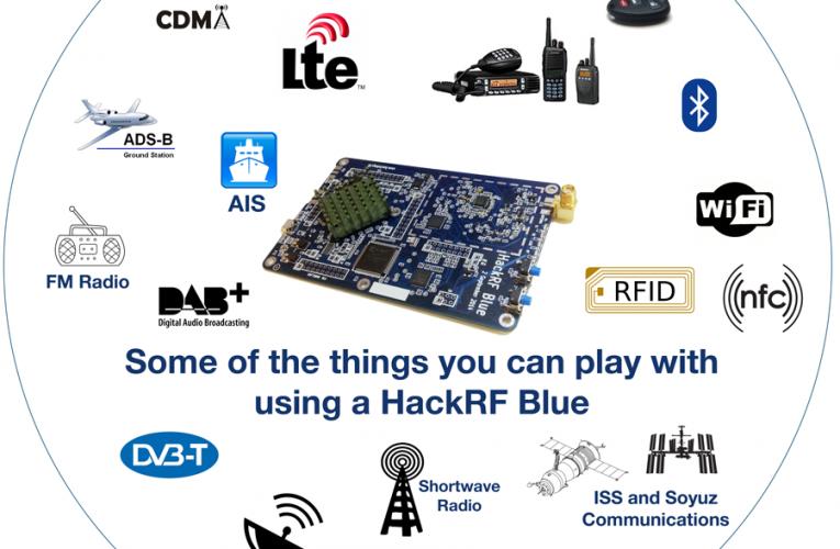 Softvérové radio SDR (Software Defined Radio) je moderná rádiová technológia, digitálny odposluch SPY