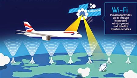 LTE sieť pre Internet v lietadlách už funguje. Stanice sú aj v Česku a Slovensku
